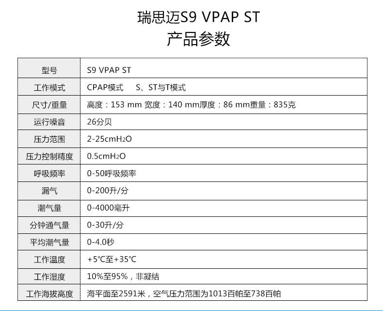 S9 VPAP ST12