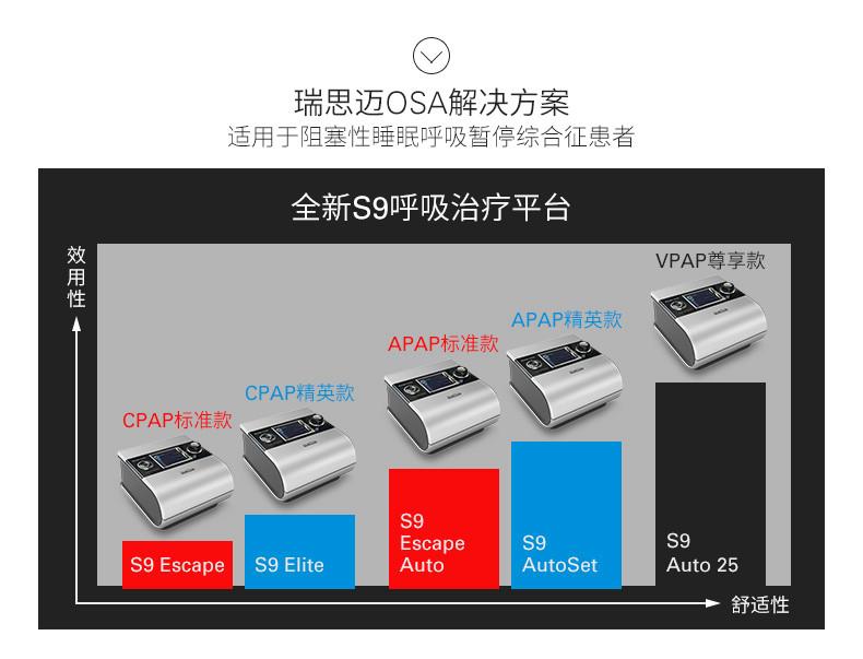 S9 Autoset4