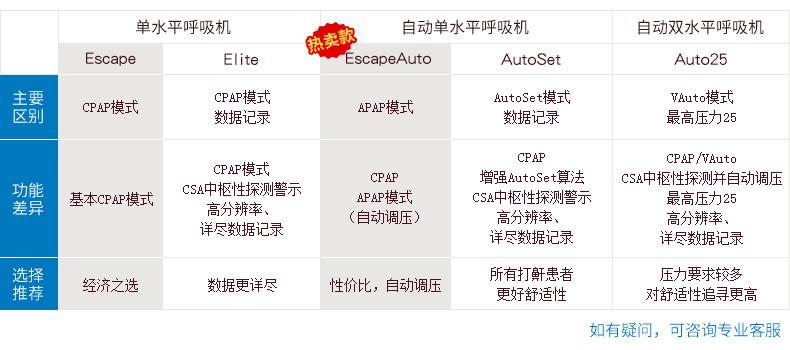 S9 Autoset5